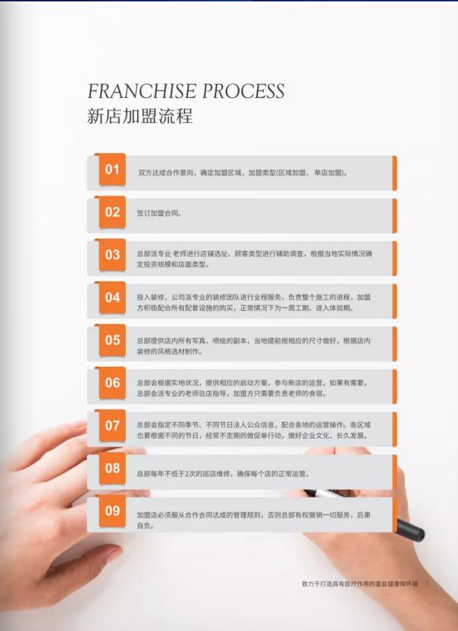 德州盐蒸房连锁加盟-益升光颜科技(北京)有限公司
