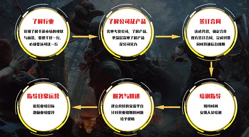 新游戏代理_正版游戏娱乐软件加盟平台-腾鼎手游
