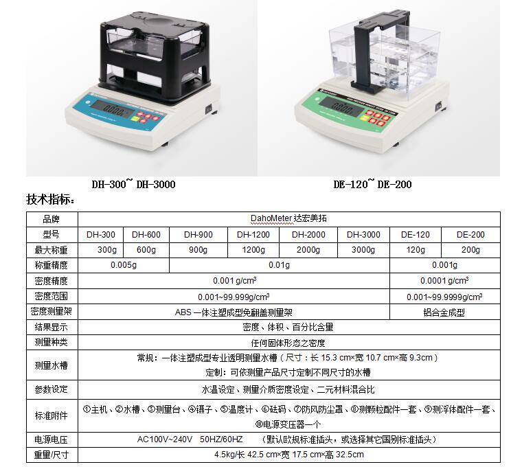塑料密度计多少钱_电线电缆-深圳达宏美拓密度测量仪器有限公司