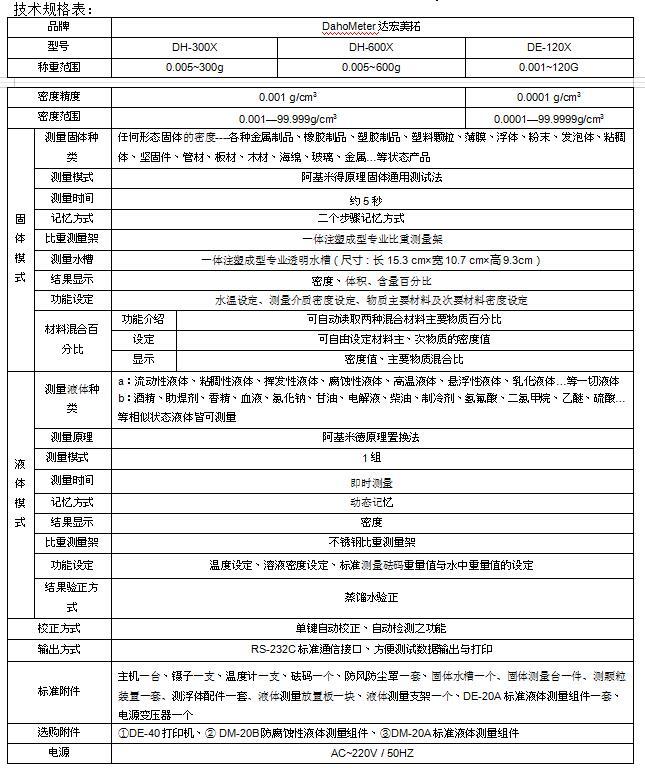 陶瓷密度计哪家便宜_电线电缆-深圳达宏美拓密度测量仪器有限公司