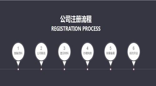 食品经营许可证变更_道路会计服务-长沙天道财务信息咨询有限公司