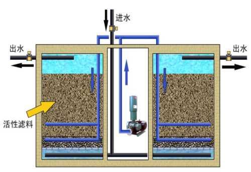 化工废水处理-济南广源环保工程有限公司