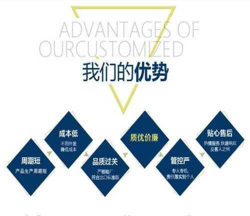 上海专业镀锌采购_专业无缝钢管商家-山东曾瑞钢管有限公司