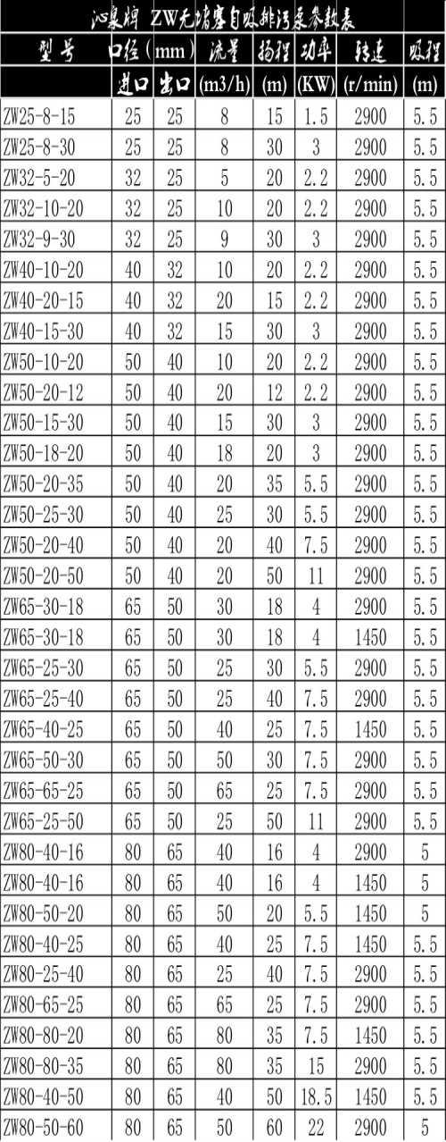 质量好自吸泵定做_卧式自吸泵相关-浙江沁泉泵阀有限公司