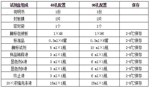 原装elisa试剂盒销售_分析试剂-上海梵态生物科技有限公司