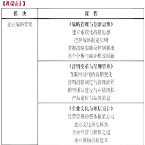 德州mba培训班价格_学费-山东麦纳哲商学教育科技有限公司