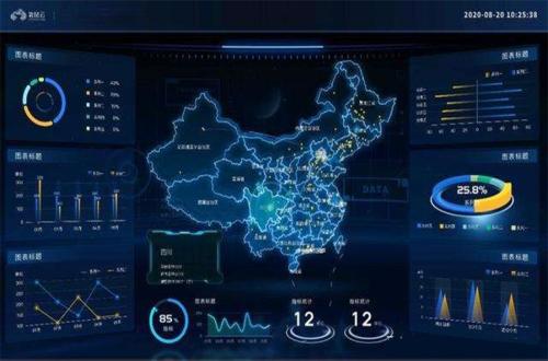 智慧园区数据可视化报价_数据可视化怎么样相关-青岛联齐科技有限公司