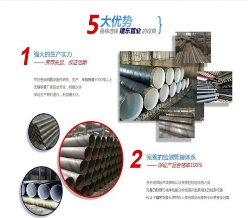 Q235镀锌钢管_不锈钢管相关-山东曾瑞钢管有限公司