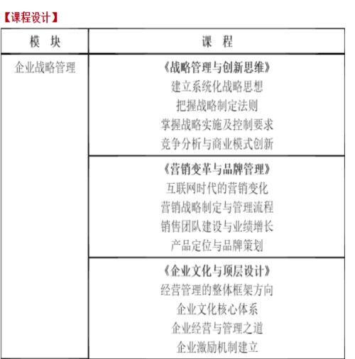 山东mba培训班价格_价格-山东麦纳哲商学教育科技有限公司