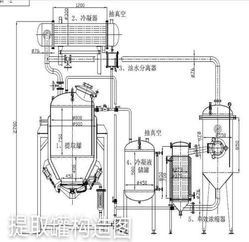 原裝進口實驗室小型中藥提取濃縮設備廠家電話_中藥提取濃縮設備哪家好相關-廣州華遠制藥設備有限公司