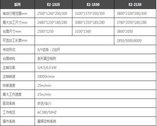 数控上下料_板式家具机械及行业设备推荐-济南星辉数控机械科技有限公司