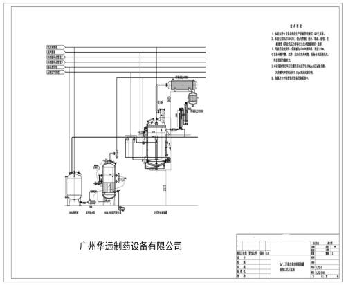 中山提供植物精油提取设备价格_专业供应商-广州华远制药设备有限公司
