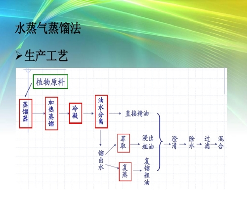 中药制丸机价格_中药制丸机厂家相关-广州华远制药设备有限公司