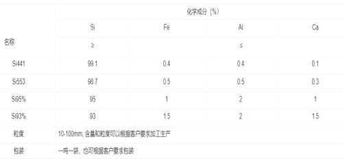 河南硅铁粉报价_金属硅-安阳县万丰实业有限公司