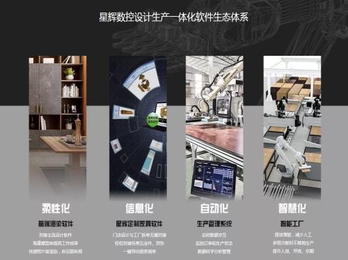 木工开料机生产_圆盘机械及行业设备-济南星辉数控机械科技有限公司