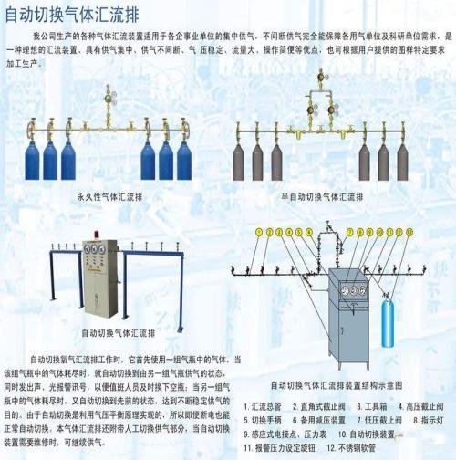 医用气体汇流排厂家直销_氢气气瓶-上海齐威阀门有限公司