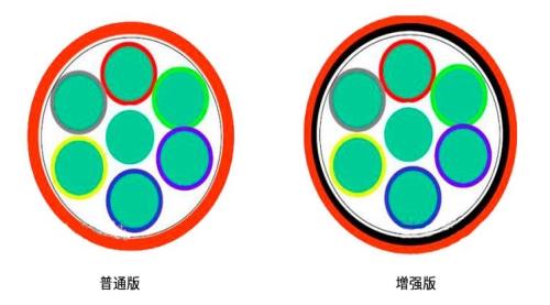 通讯硅芯管品牌_硅芯管哪家便宜相关-湖南明塑塑业科技有限公司