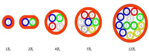 4033硅芯管规格型号_硅芯管哪家好相关-湖南明塑塑业科技有限公司