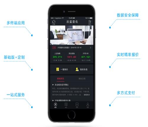 量化交易平台开发-苏州泽众普世金融信息服务有限公司