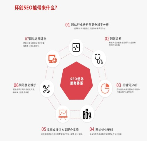 正规网站优化地址_网站优化平台相关-山东环创传媒有限公司