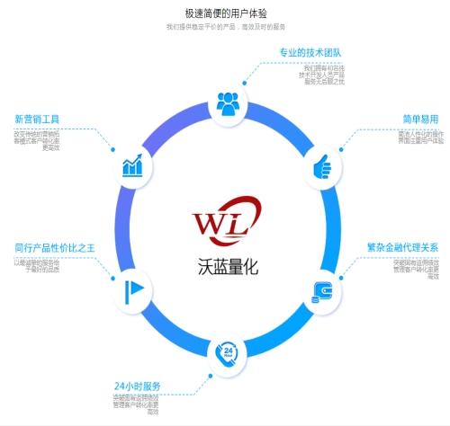 手机商城APP开发_手机软件相关-苏州泽众普世金融信息服务有限公司