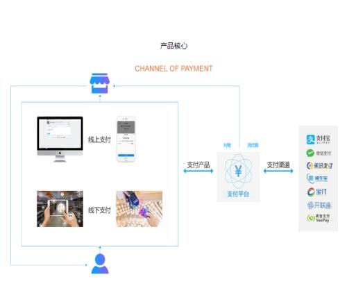 股票交易APP开发_支付网络工具软件-苏州泽众普世金融信息服务有限公司