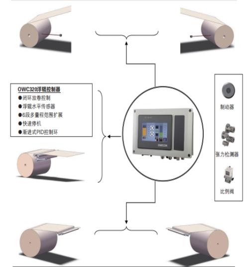 赛普油墨泵商家_意大利油墨泵-广州凯世特电子科技有限公司