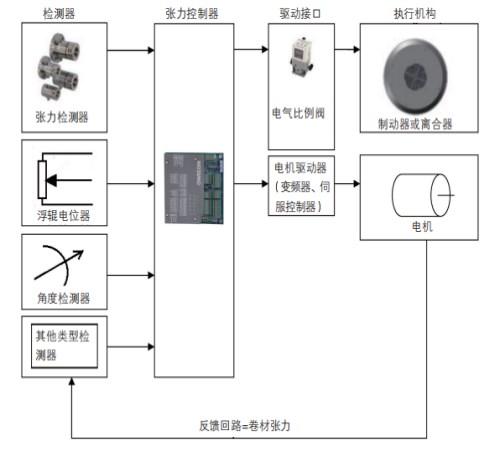 印刷油墨泵批发_油墨泵-广州凯世特电子科技有限公司