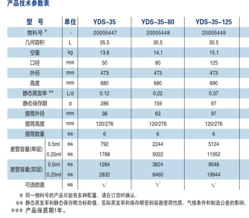 疫苗专用气相罐HECO_疫苗专用气相罐HECO-上海赛岐贸易有限公司