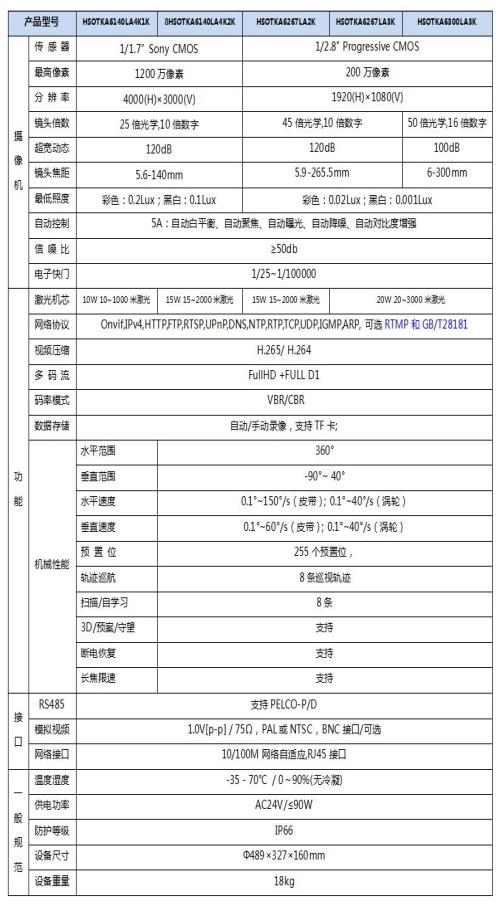 海康存储服务器_服务器、工作站-深圳市杰士安电子科技有限公司