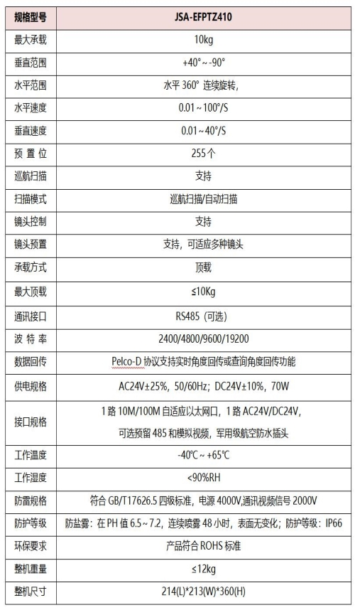 红外线体温仪器-深圳市杰士安电子科技有限公司