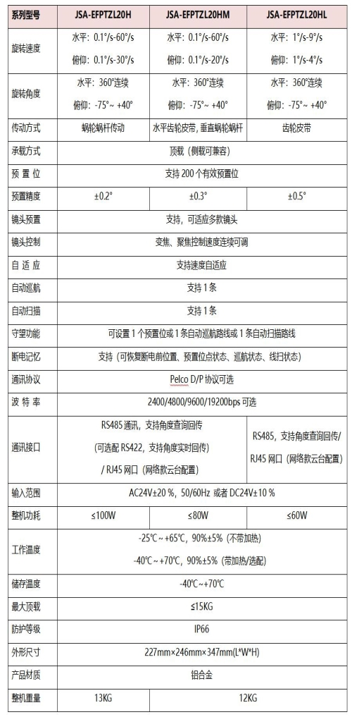 智能算法监控存储供应商_监控视频存储相关-深圳市杰士安电子科技有限公司