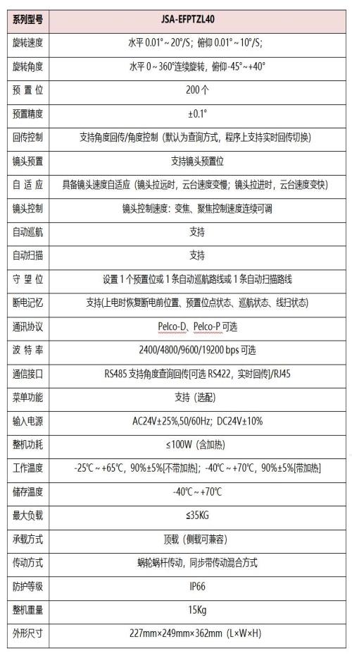 监控综合管理平台-深圳市杰士安电子科技有限公司