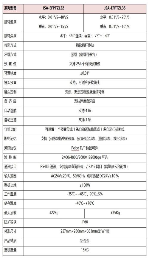 视频监控提供商_集成监控系统-深圳市杰士安电子科技有限公司