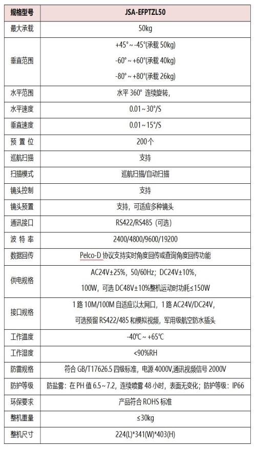 云端部署监控存储推荐-深圳市杰士安电子科技有限公司
