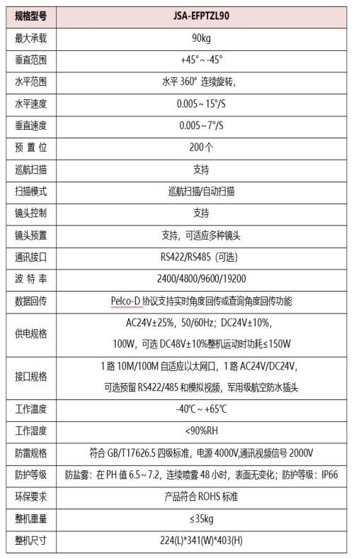 安防领域监控存储有哪些_监控视频存储相关-深圳市杰士安电子科技有限公司