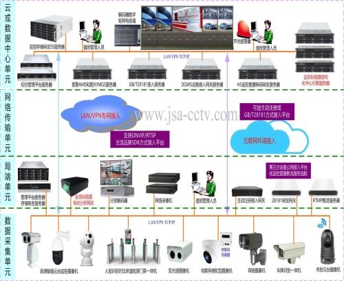 稳定的视频监控价格-深圳市杰士安电子科技有限公司