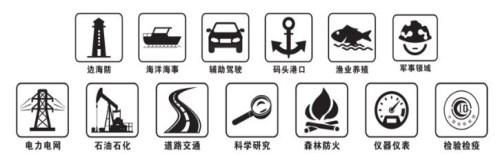 安全的监控存储功能介绍-深圳市杰士安电子科技有限公司