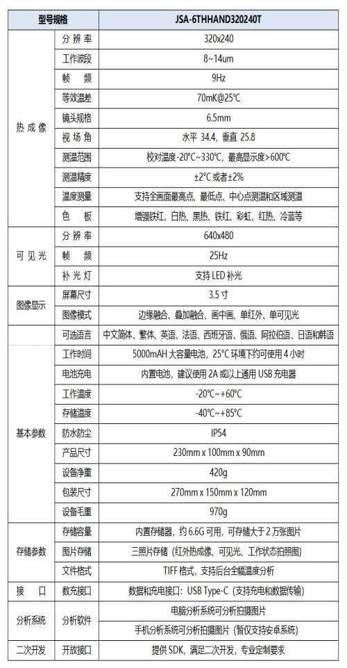 非接触测温仪代理_人体测温仪哪家好相关-深圳市杰士安电子科技有限公司