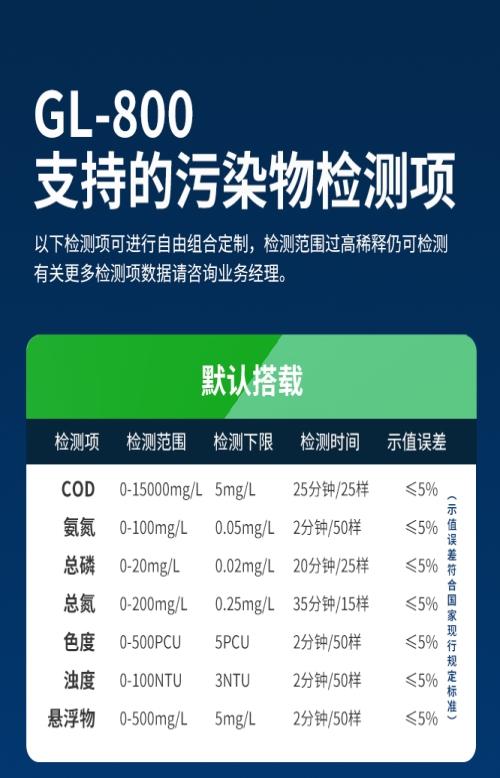 快速氨氮测定仪解决方案_酸值测定仪相关-山东格林凯瑞精密仪器有限公司