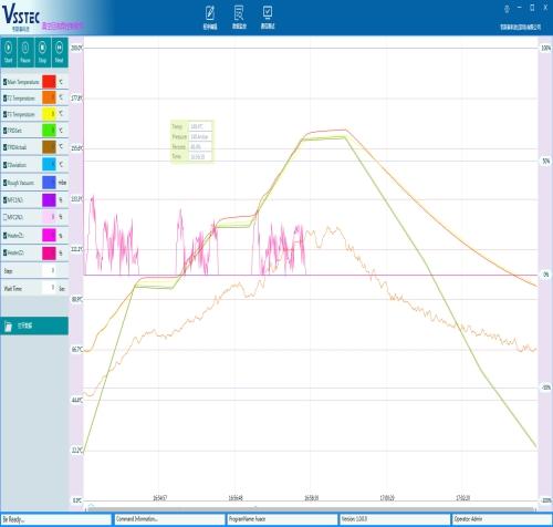 进口真空共晶炉价格 质量好行业专用设备加工