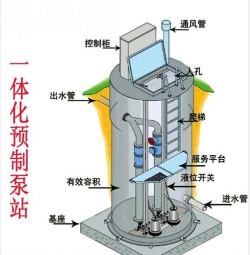 一体化泵站