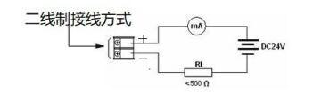 质量好超声波液位计定制_超声波液位相关-杭州澳利拓仪表科技有限公司