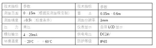 原装超声波液位计定制_超声波液位相关-杭州澳利拓仪表科技有限公司