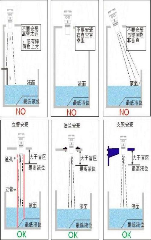 提供超声波液位计厂家_防爆超声波液位计相关-杭州澳利拓仪表科技有限公司