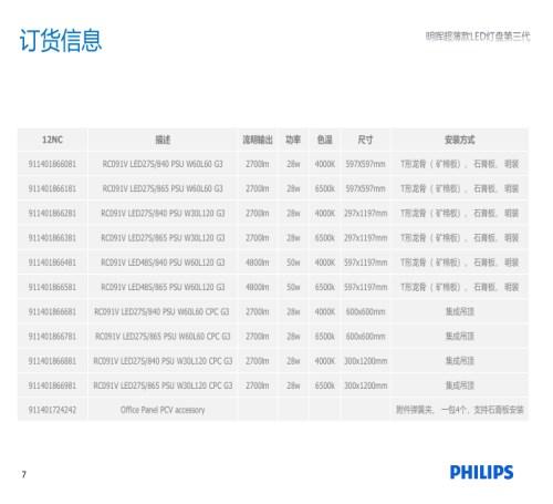 揭阳新款上海亚明LED泛光灯 其它LED灯相关