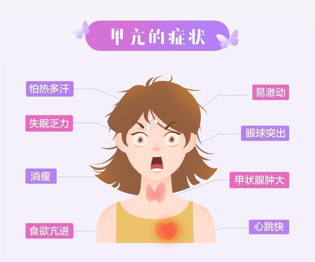 治甲亢_常宁医疗保健服务-永州同齐内分泌医院有限责任公司