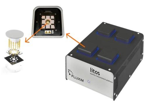 四川原装进口日本SAN EI太阳光模拟器哪家专业 受欢迎的太阳能电池供应商