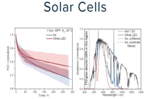 天津进口日本SAN EI太阳光模拟器安装 使用率高的太阳能电池