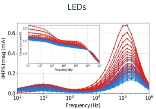 陕西质量好日本SAN EI太阳光模拟器生产厂家 受欢迎的太阳能电池生产厂家